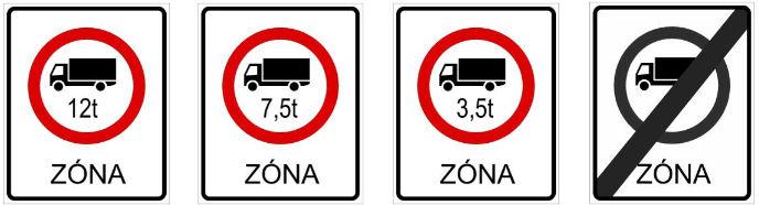 Budapest ceļa zīme 3.5T